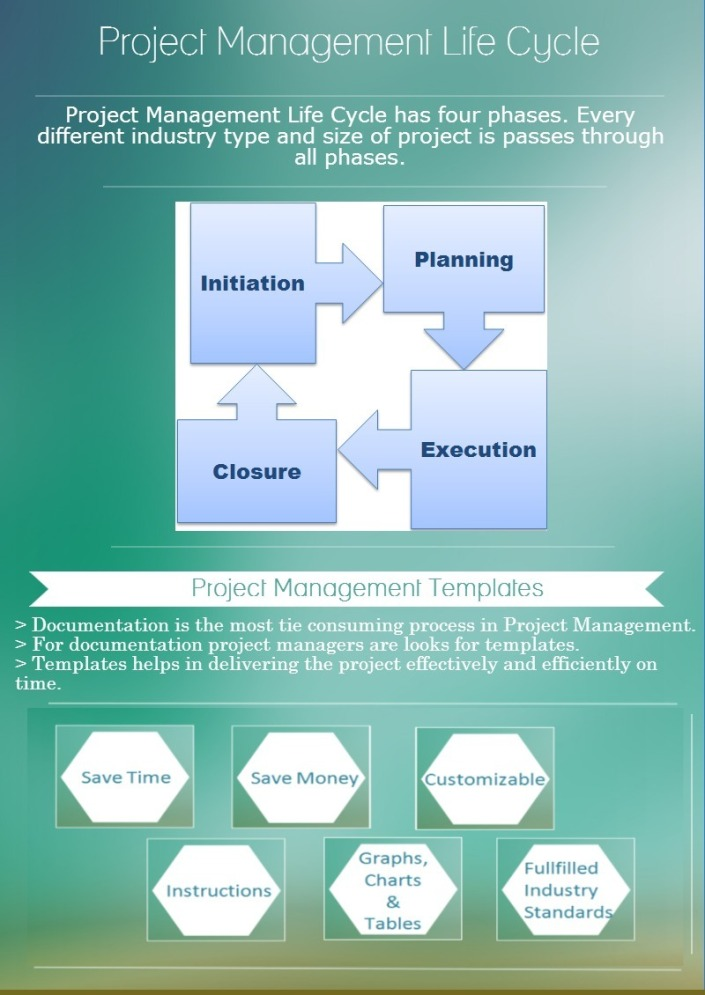 Project Management Templates Benefits