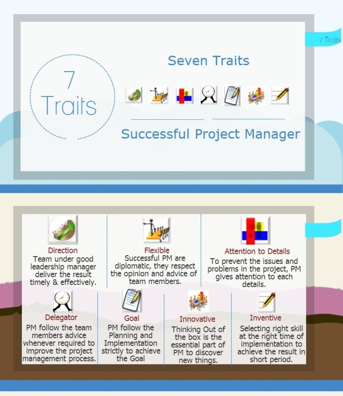 Project Manager Traits